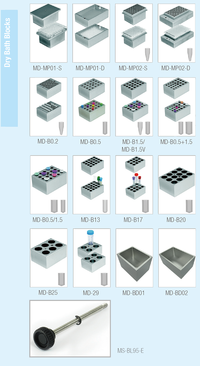 PLAIN BLOCK, MICROPLATE, TETERPLATE