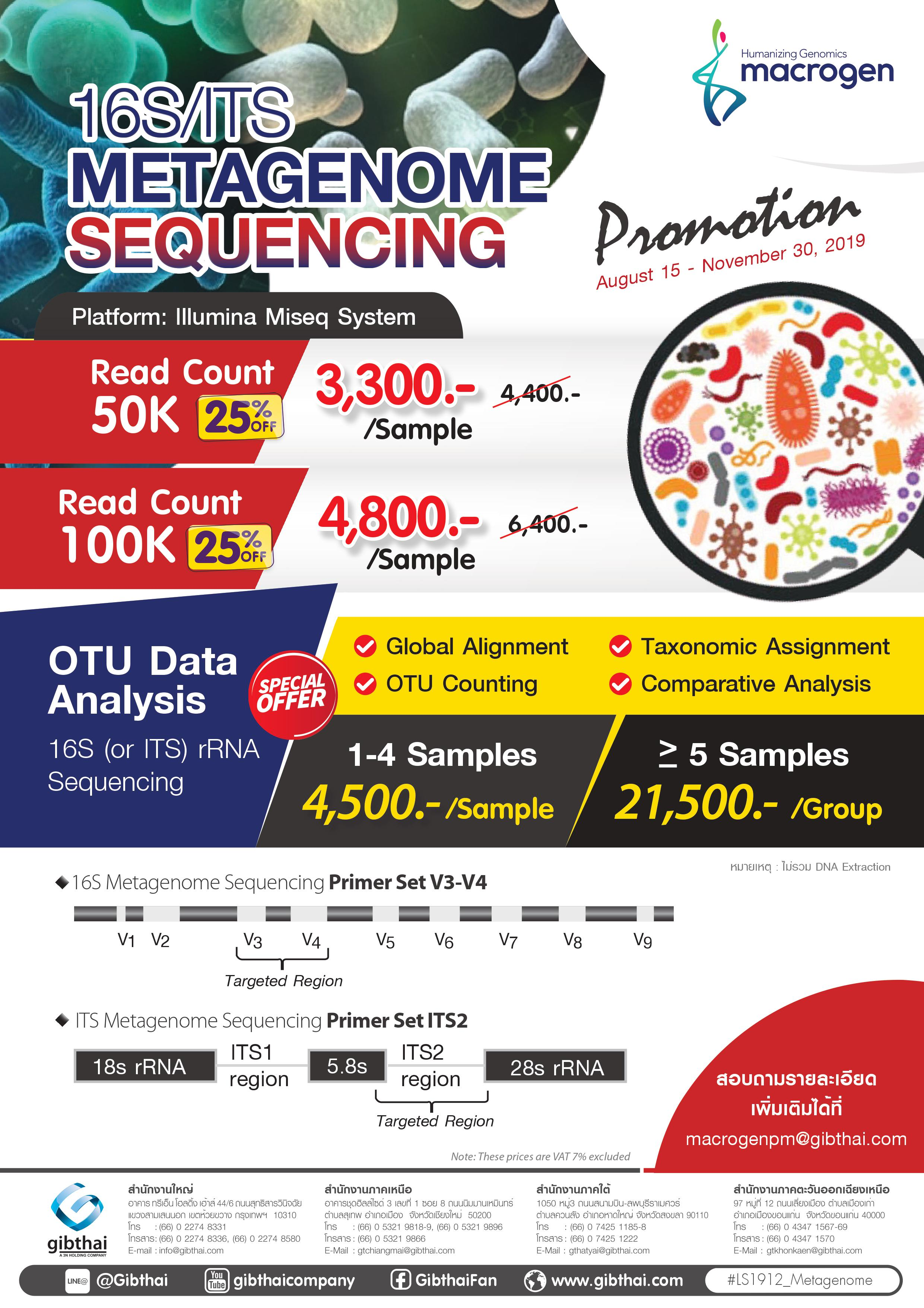 16S/ITS METAGENOME SEQUENCING Promotion